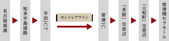 img_shop-kotei01